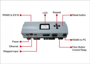лифтовой контроллер EC10 ZKTeco