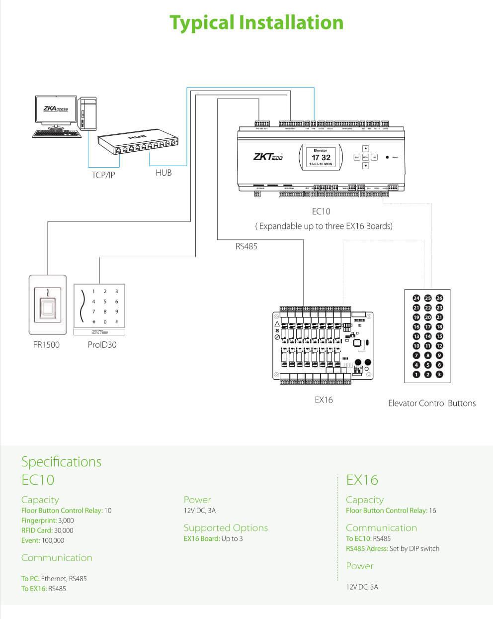 схема подключения лифтовой системы zkteco ec10