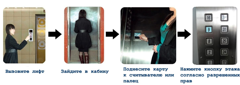 Работа лифта по бесконтактным картам